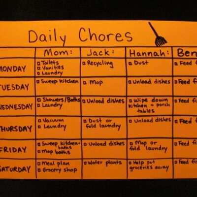 How to Make a Chore Chart (a.k.a. Swift Kick in the Pants Chart)