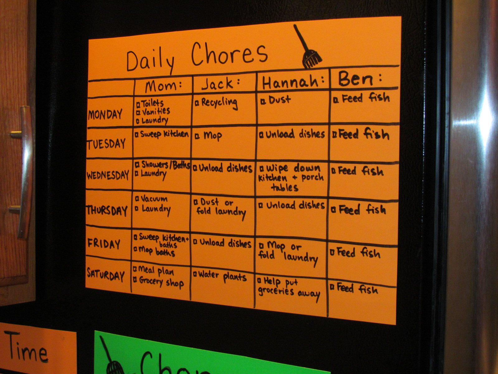 Diy House Projects How To Make A Chore Chart A K A Swift Kick In The Pants