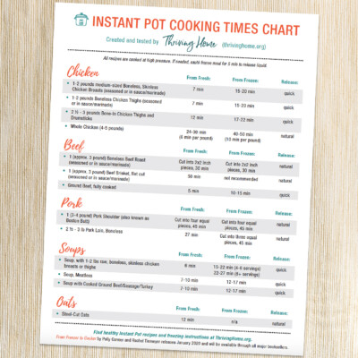 Instant Pot Cooking Times Chart: Fresh Meals & Freezer Meals