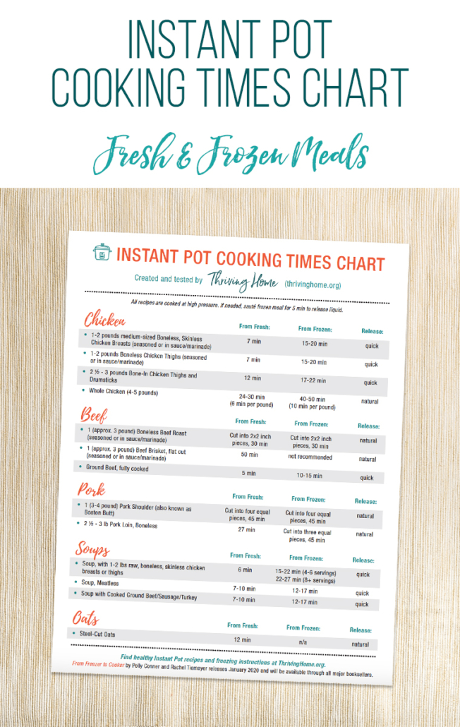 Instant Pot Cooking Times Chart