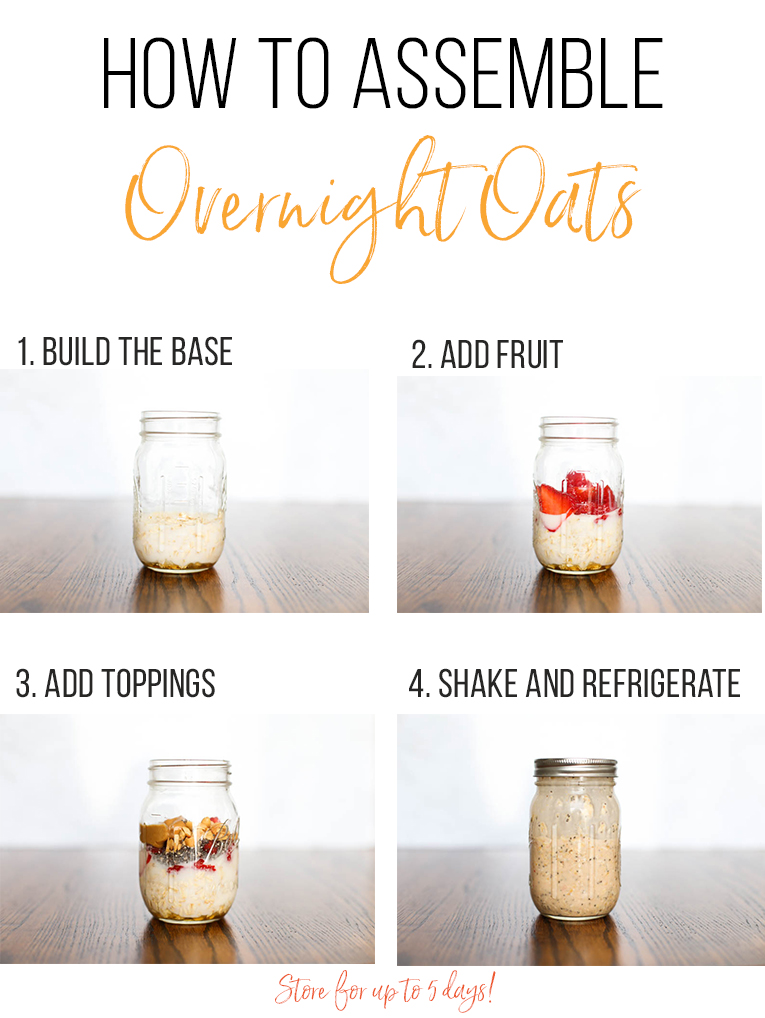instructions for how to assemble overnight oats