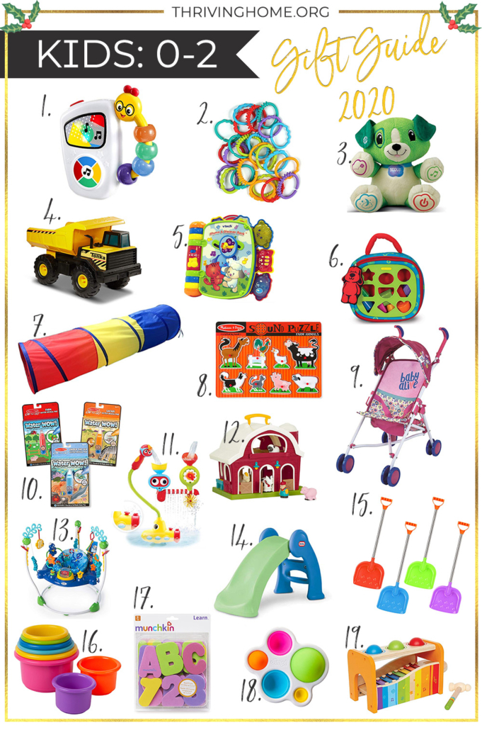 Christmas Gift guide for 0-2 year olds