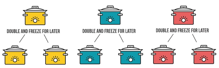 Image of double and freeze meals